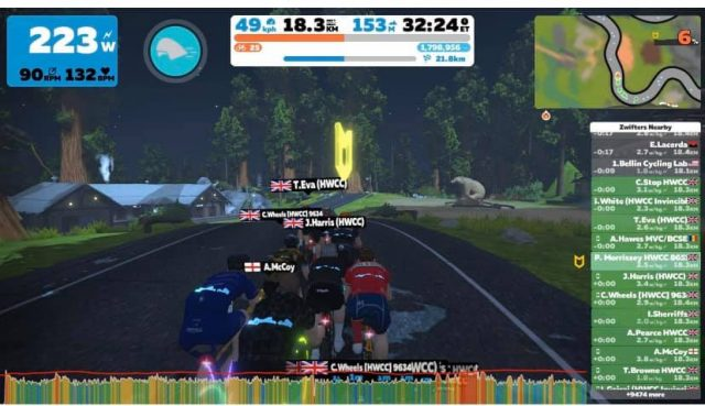 Zwift Easter Stage Race